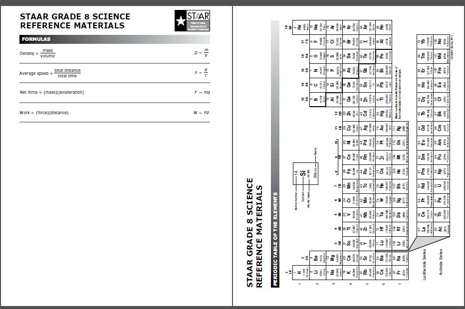 Oh, My Science Teacher!: 8th Grade Science STAAR Periodic Table ...