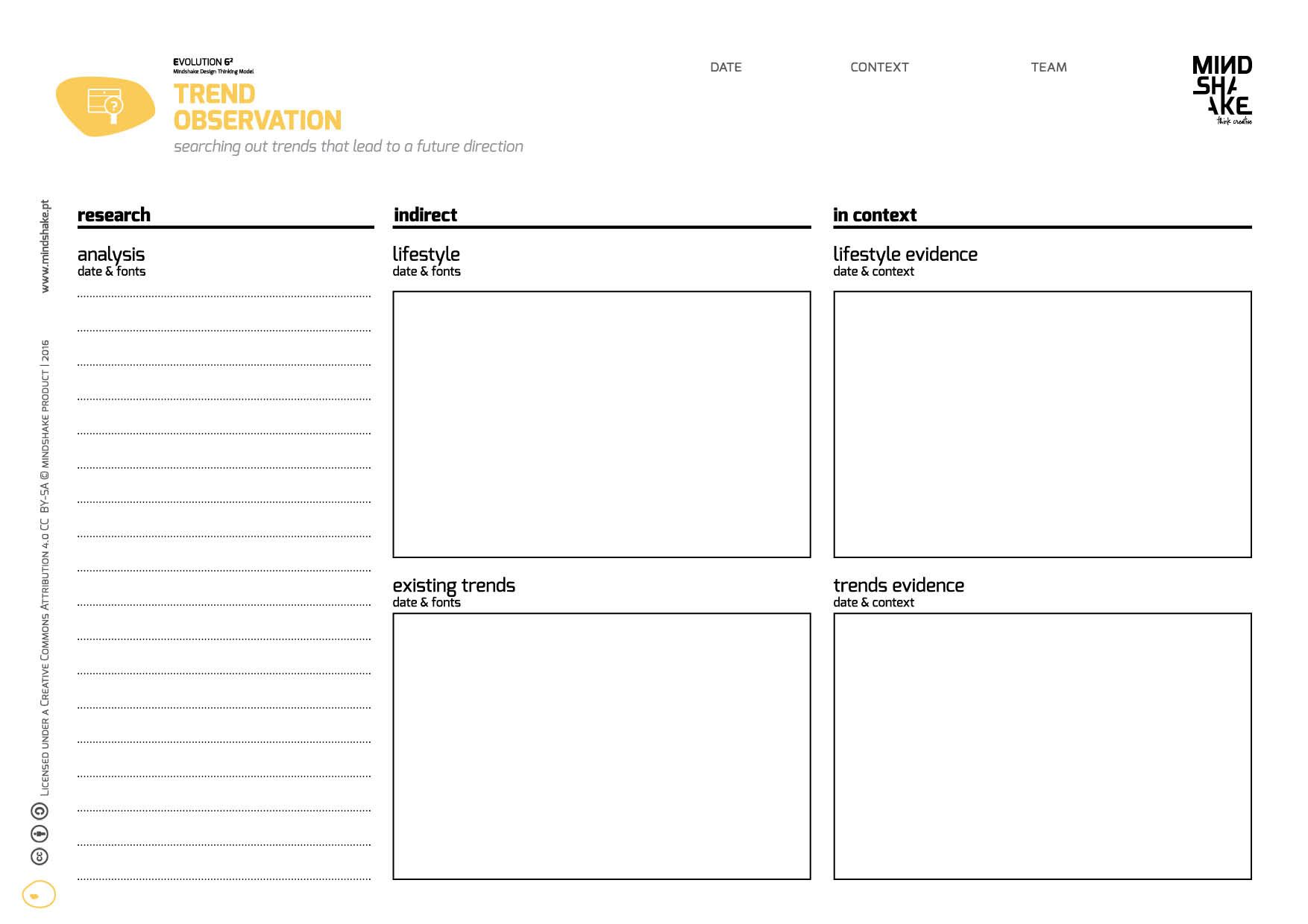 Trend Observation Mindshake Design Thinking TEMPLATES PDF: http ...