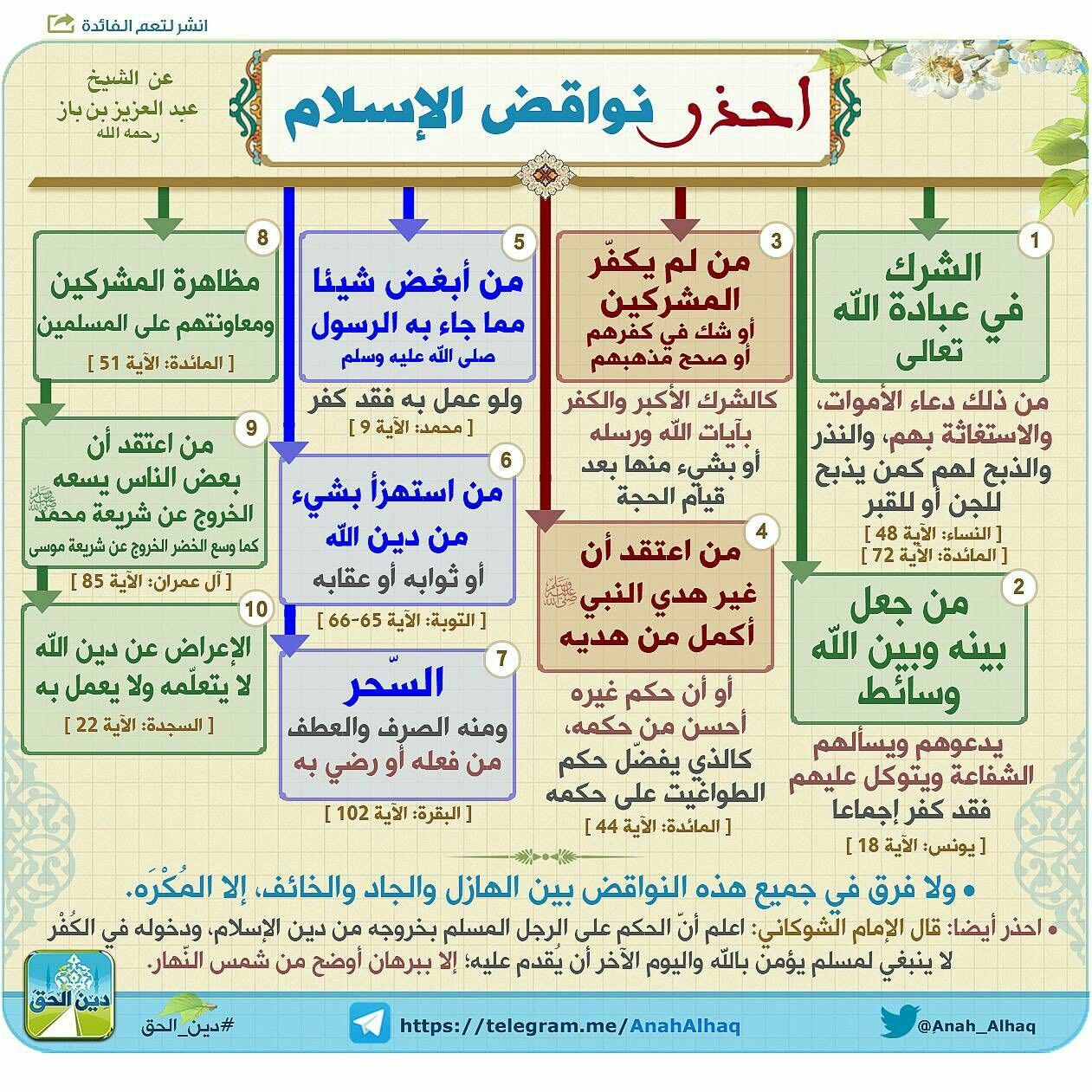 الحذر من نواقض الإسلام Learn Islam Quran Book Quran Tafseer