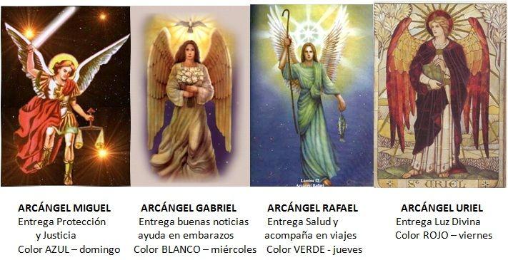 Angeles Y Sus Nombres Buscar Con Google Arcangel Miguel