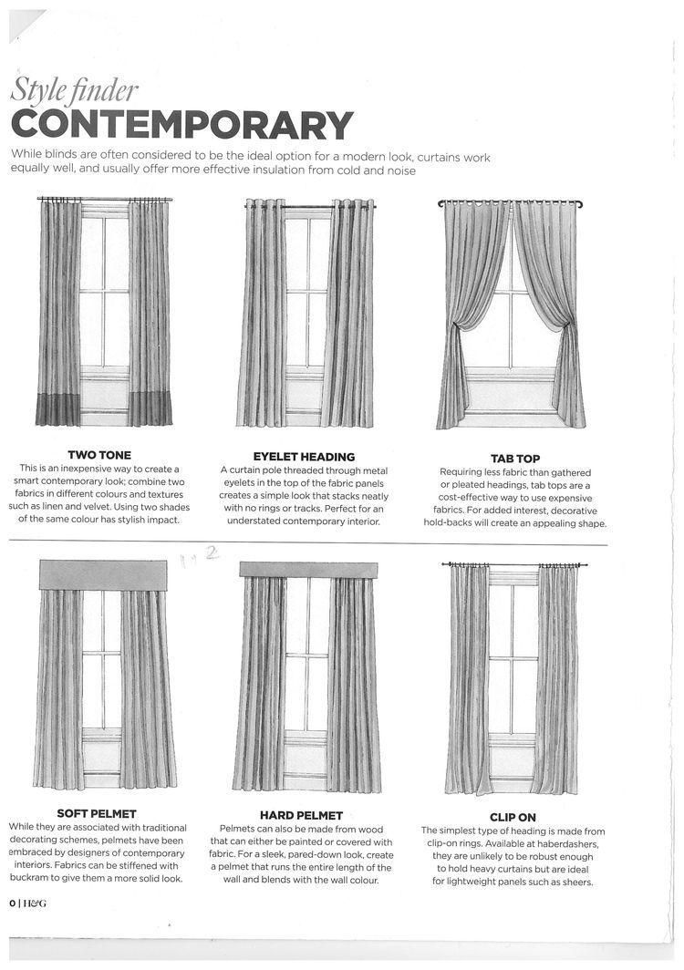 C10f12f7eddf5c273ff8c93565049c55 Jpg 750 1 064 Pixels Contemporary Window Treatments Types Of Curtains Types Of Window Treatments