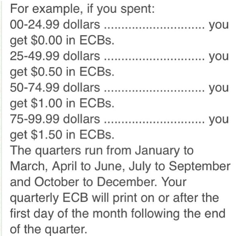 Pin by Brittney Buchanon on Couponing Cvs