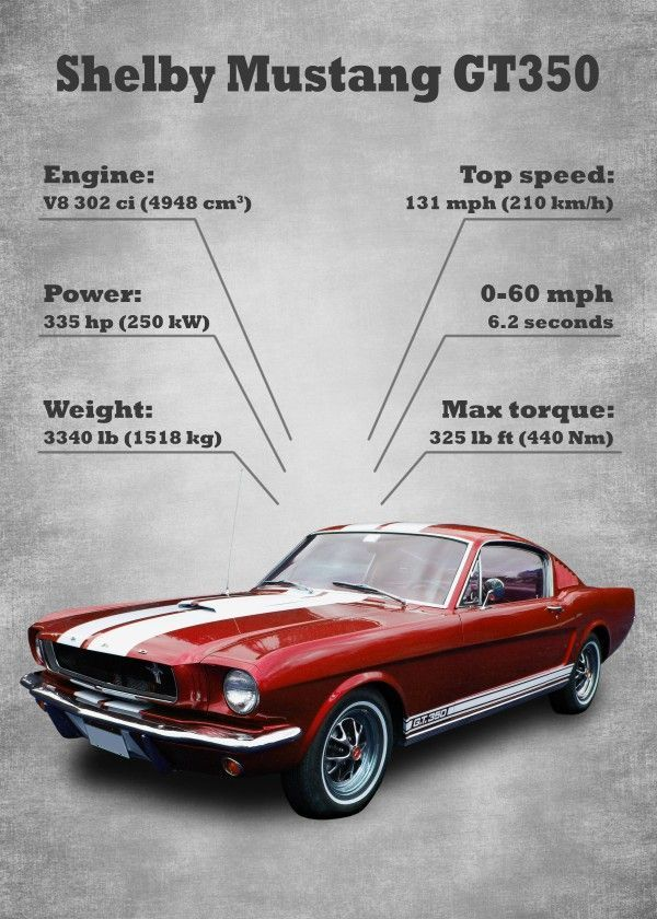 Shelby Mustang GT350 | Oldscho… by KKcreative  | metal posters – Displate