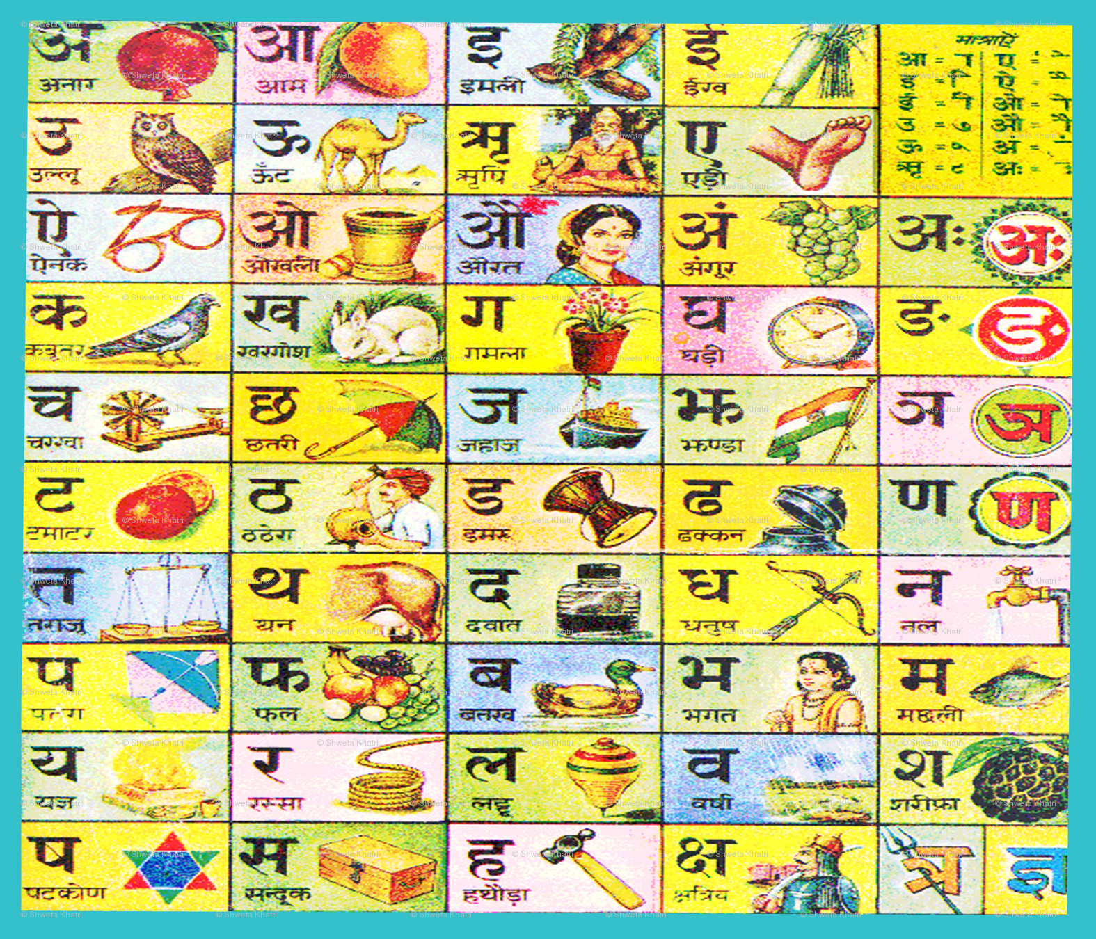 Image Gallery hindi alphabet chart print