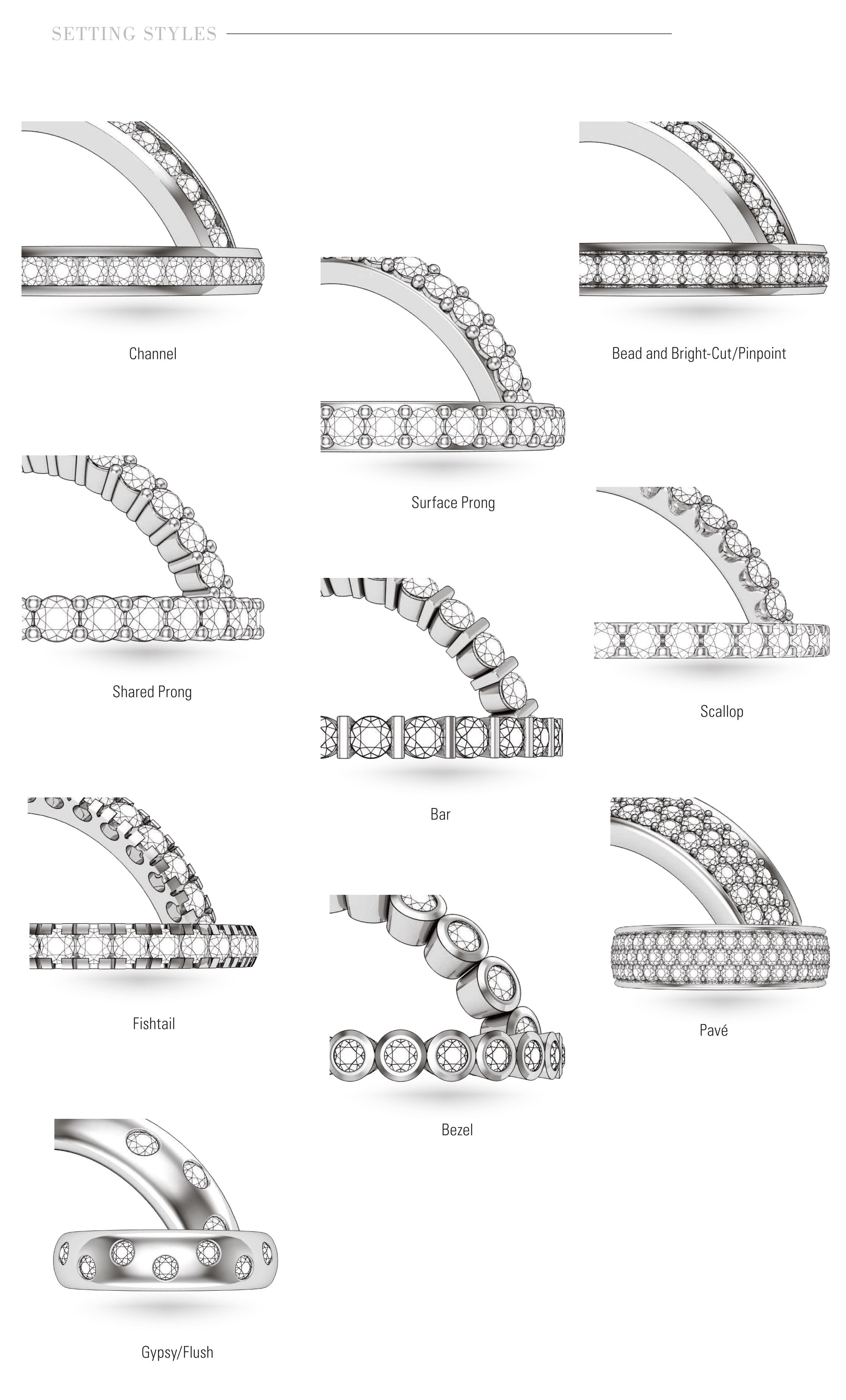 wedding ring types glance at different ways for accent gems to be set 1005