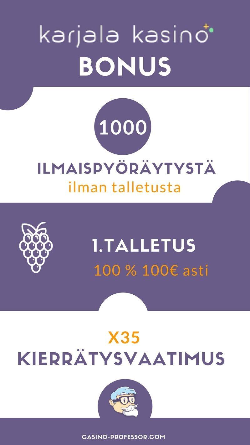 Karjala-kasino-bonus-infograafi