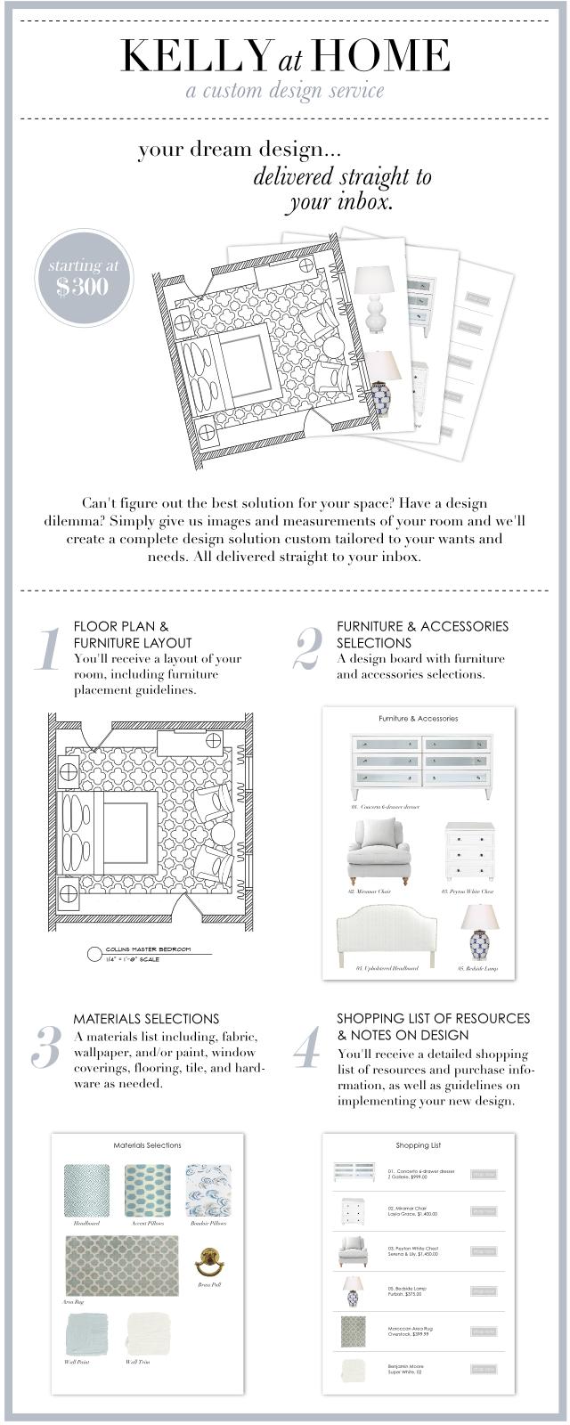 Online Interior Design Tool
