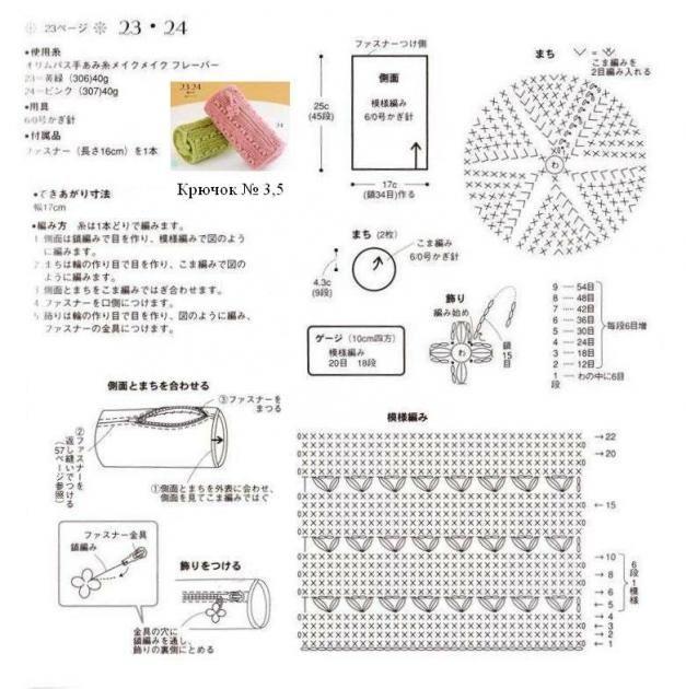 Cartuchera crochet patrón - gráfico   Bolsos tejidos, bolsos tela y ...