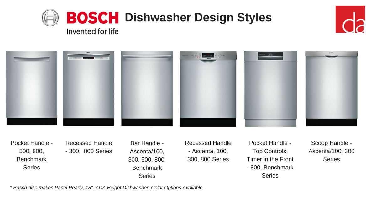 Bosch Dishwasher Line Up Bosch Dishwashers Dishwasher Reviews