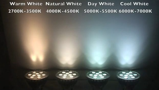 This LED Color Temperature Chart Approximates the Color of a Light ...