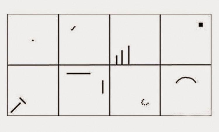 Cara Mengerjakan Contoh Soal Tes Wartegg Psikologi Matematika