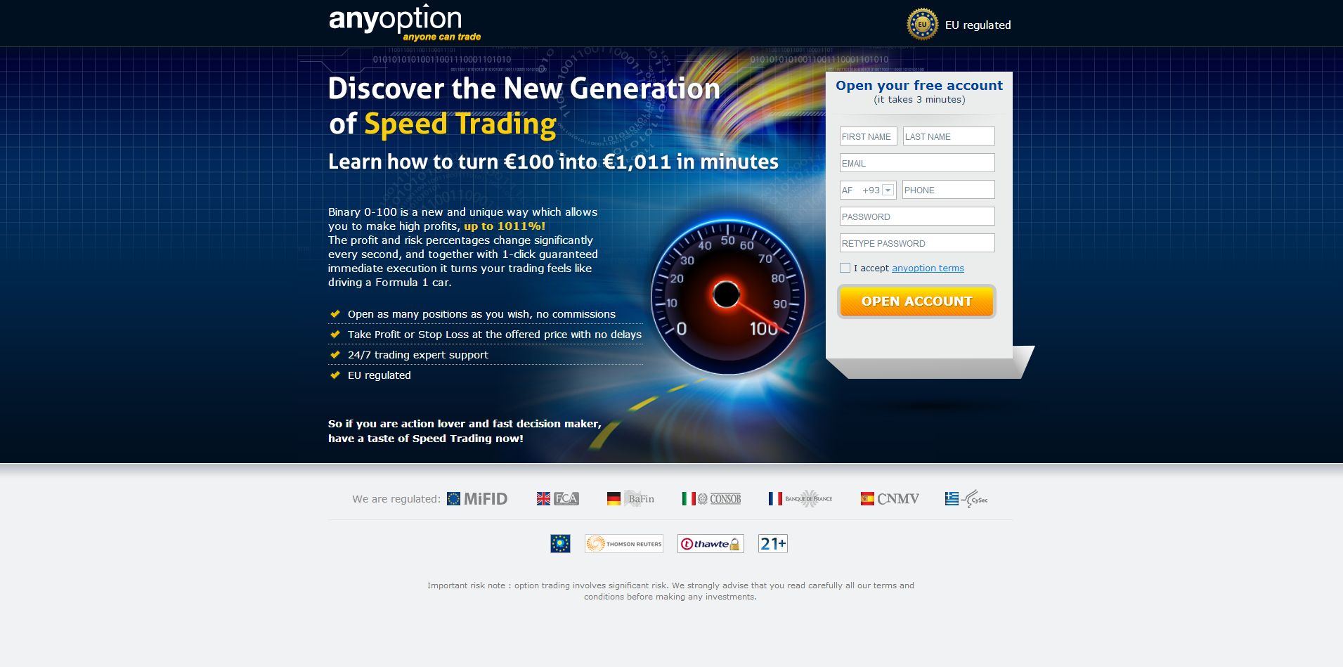 Anyoption Trading