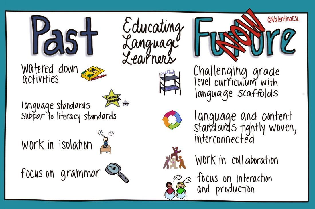 Naomi Lawrence on Education, English language learners
