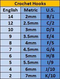 Crochet Hook Conversion Chart 4u Hf Crochet Tips Size