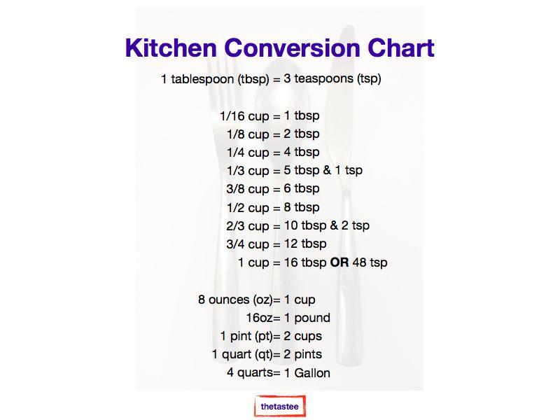 cup oz conversion chart