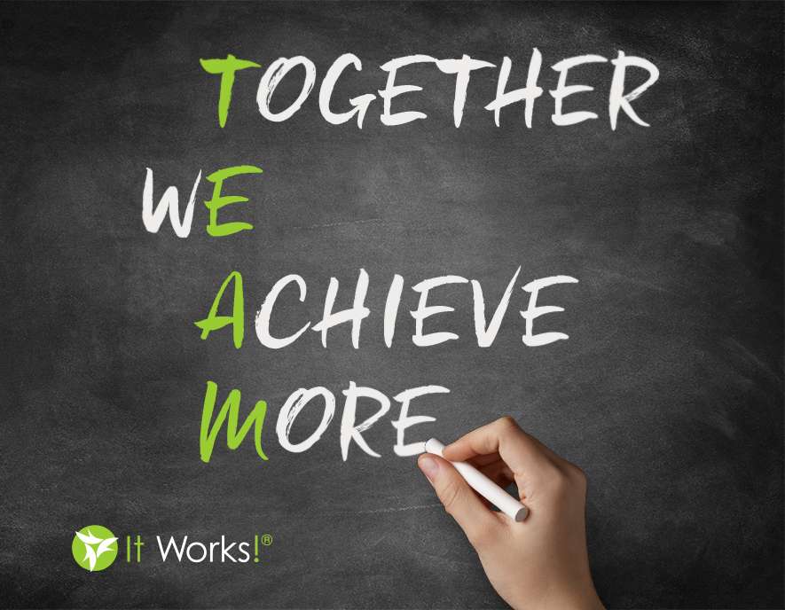 goal and team members Understand and agree upon the goals, roles are clear, and team members like each other guidelines.
