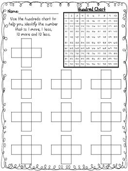 1 more 1 less and 10 more 10 less worksheet | My Math Intervention ...
