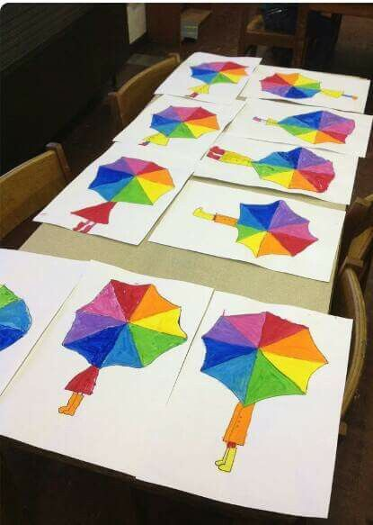 şemsiyeli çocuk Boyama Boyama Ve çizgi çalışması Art Lessons