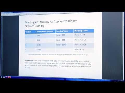 Binary options martingale strategy that works
