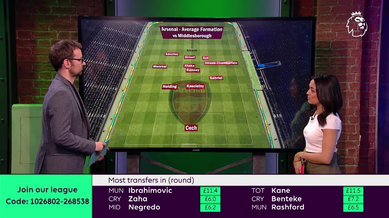 Fantasy Premier League] FPL Show EP37 ◘ Part2   FPL Show   Premier