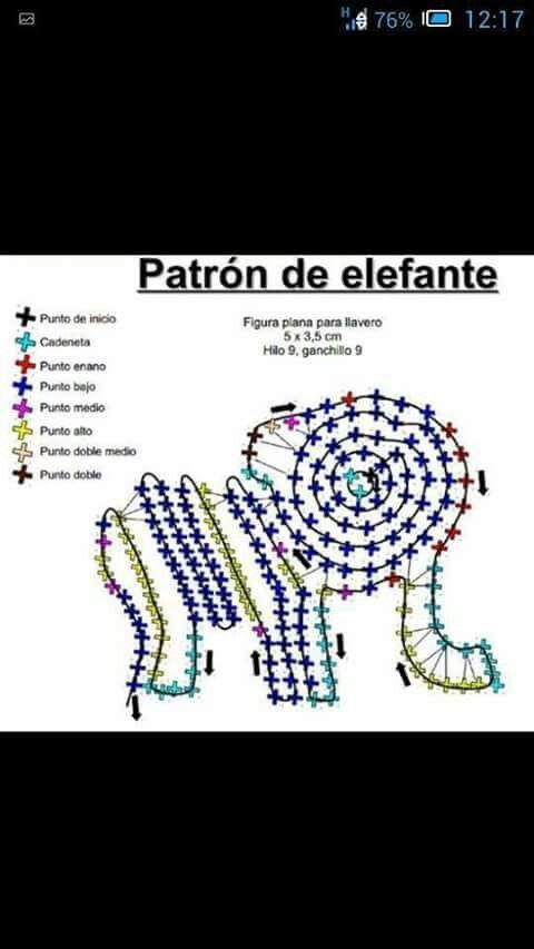 Aplique elefante