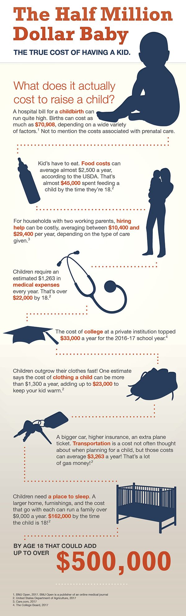 The true cost of raising a child may be far more than you
