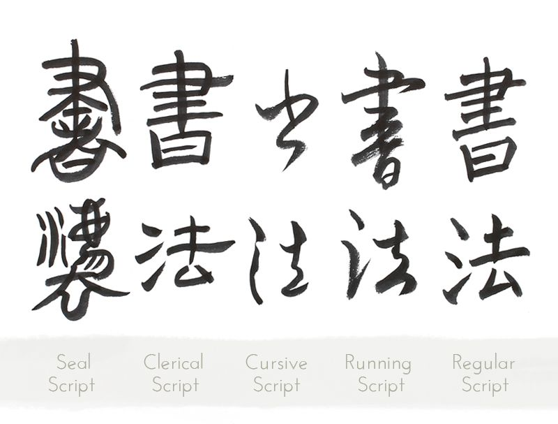 Practicing Different Styles Of Chinese Calligraphy  Calligraphy