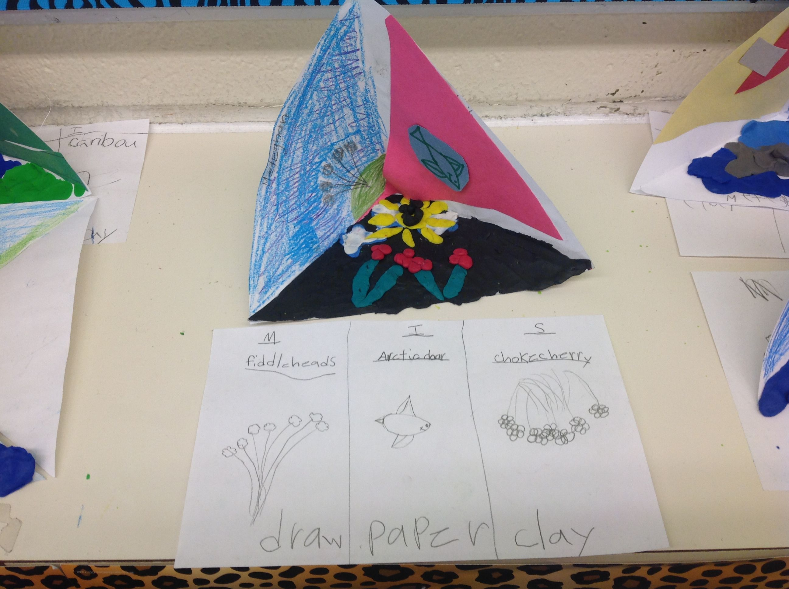 Alberta Grade 2 Social Stu S Natural Resources Triorama