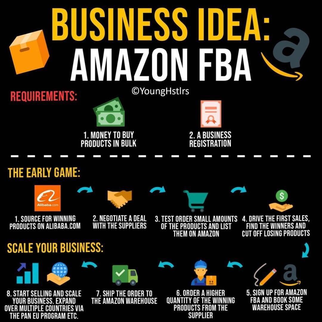 Online Entrepreneurs Entrepreneur Quotes Entrepreneur