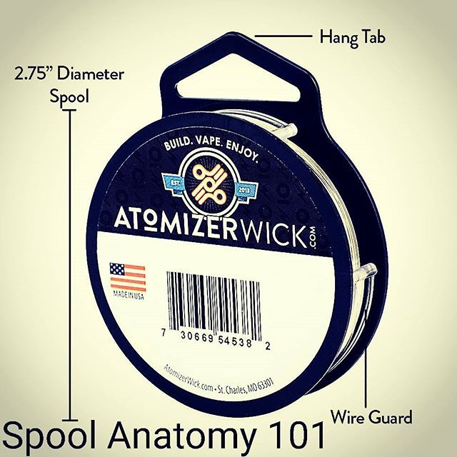 Spool Anatomy 101 We Kept Hearing People S Biggest Problem When