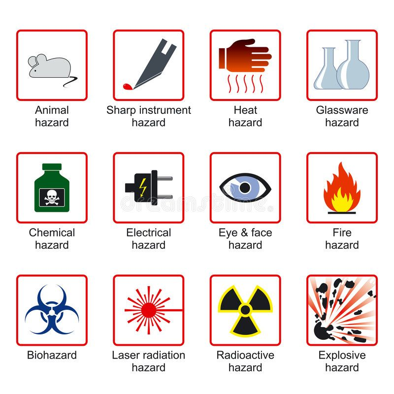 Laboratory safety symbols for warning labels vector