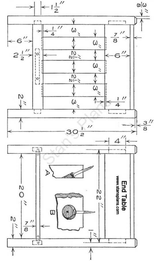 Woodwork Mission Style End Table Plans Free Pdf Plans Mission Style End Tables End Table Plans Wood Projects Plans