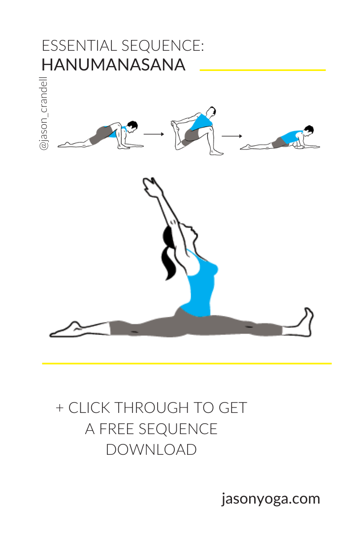 Hanumanasana Sequence