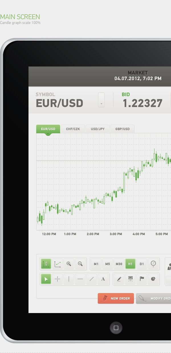 Forex trading platform app for iPad (day version) by