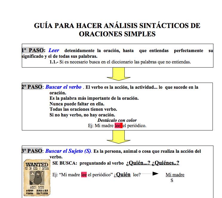 Imagen Relacionada Analisis Sintactico De Oraciones Sintactico Oraciones Simples