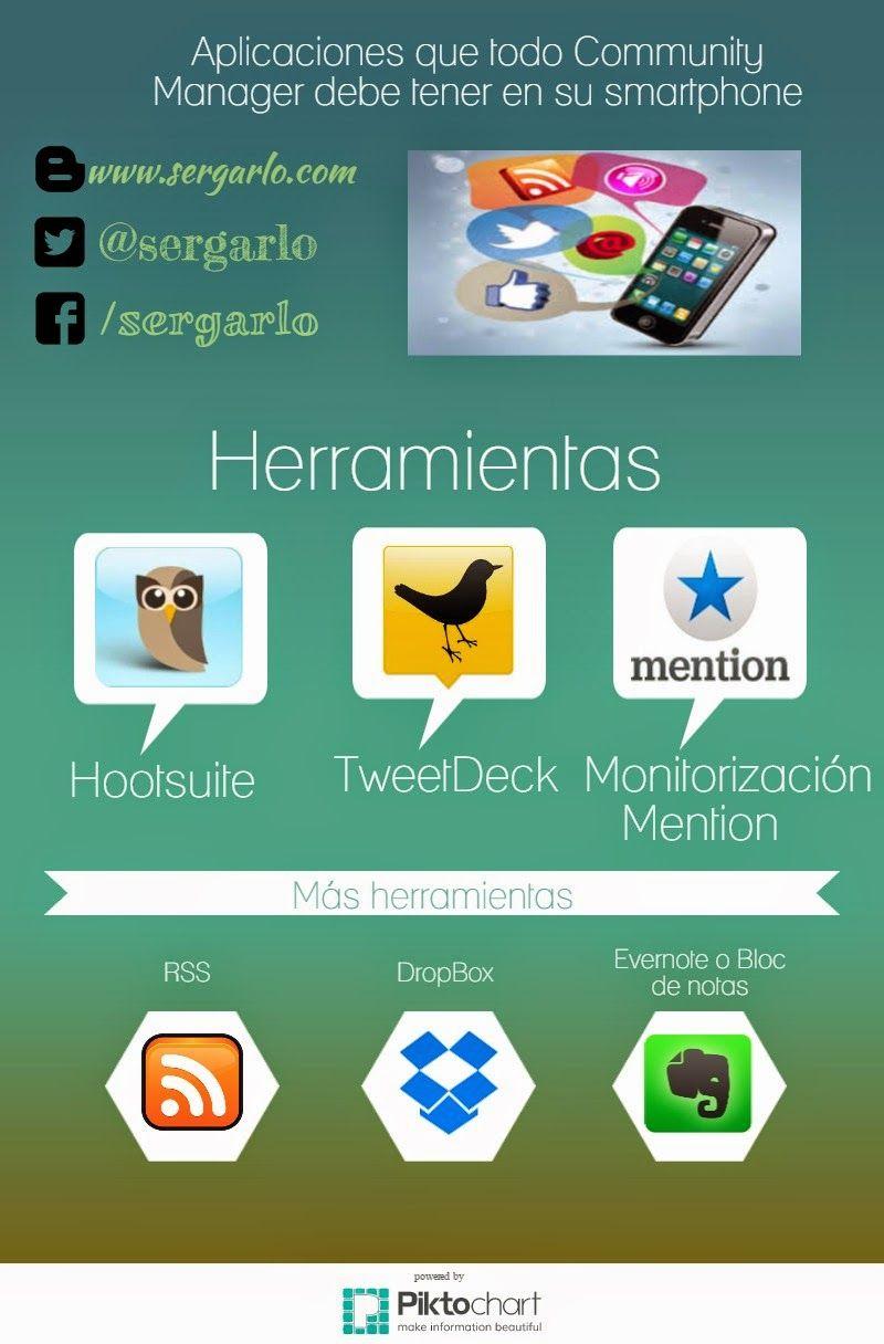 Infografía Aplicaciones Que Todo Community Manager Debe Tener En Su Smartphone Apps Infografia Libros De Negocios
