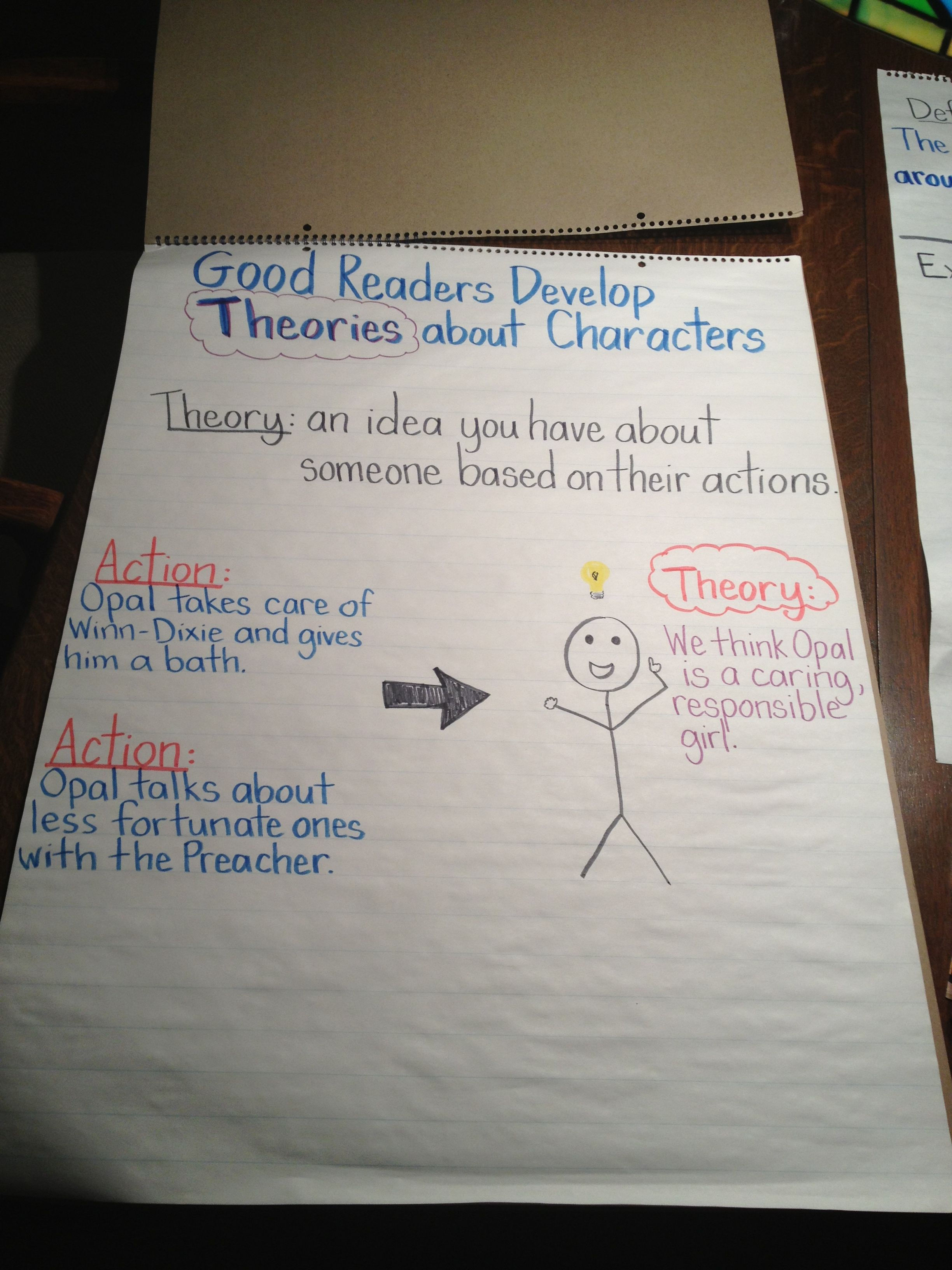 Character Theories