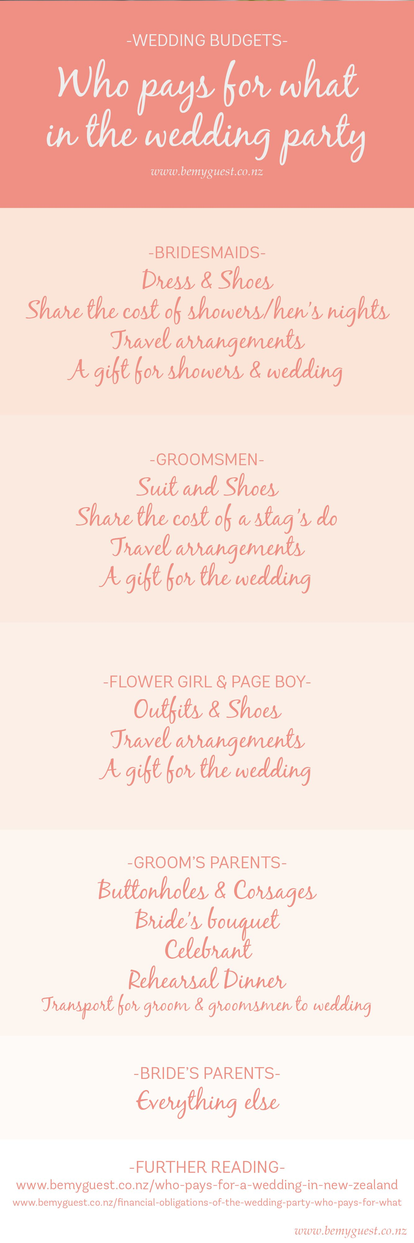 Financial Obligations Of The Wedding Party Who Pays For What Be My Guest Bridesmaids And Groomsmen Wedding Who Pays Budget Wedding
