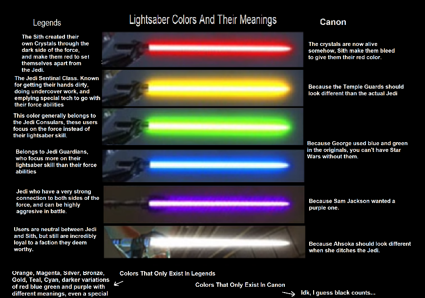 lightsaber color meanings - Google Search | Lightsaber colors ...