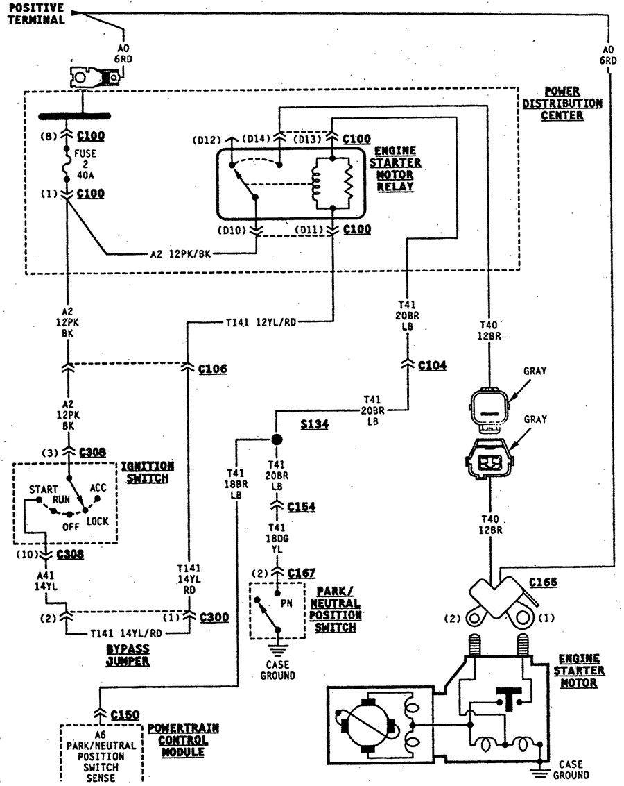 Elegant 1990 Jeep Wrangler Wiring Diagram In 2020 Jeep Tj Jeep Jeep Wrangler
