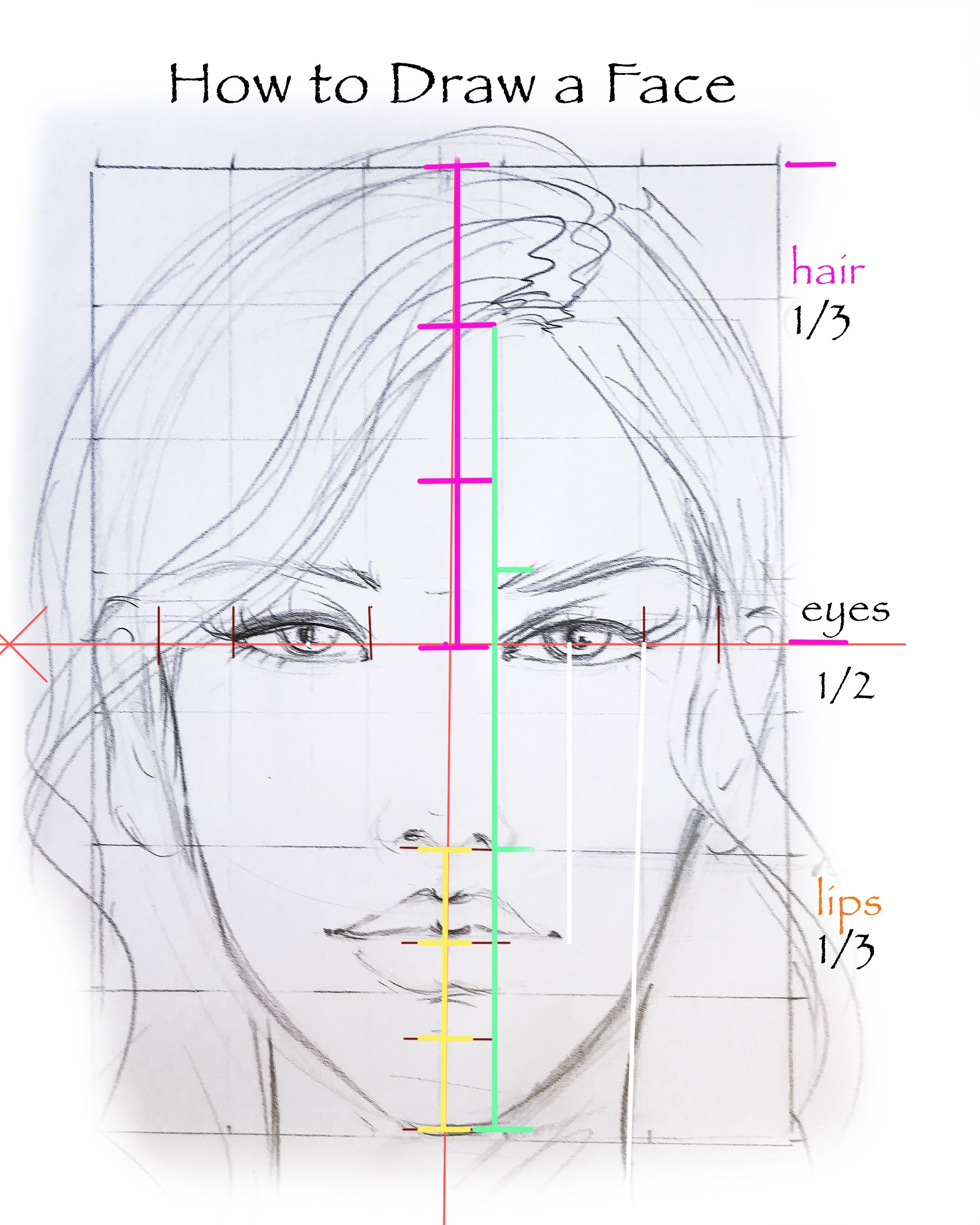 How to draw a face tutorial face tutorial drawing pinterest how to draw a face tutorial face tutorial ccuart Choice Image