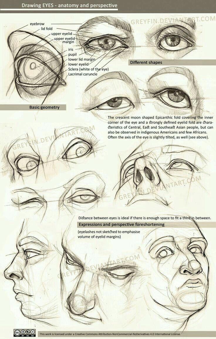 Pin von Hocine dz auf draw eyes | Pinterest