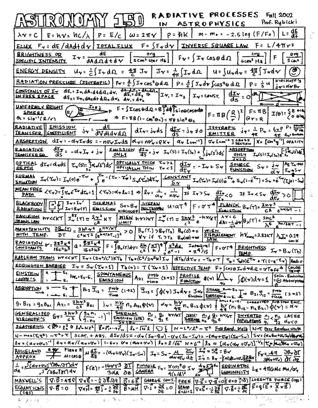 Algebra Formulas Cheat Sheet