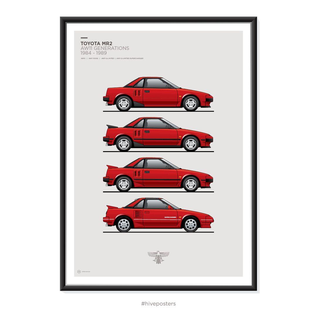 Toyota Mr2 Aw11 Generations Poster In 2020 Nsx Toyota Mr2 Honda