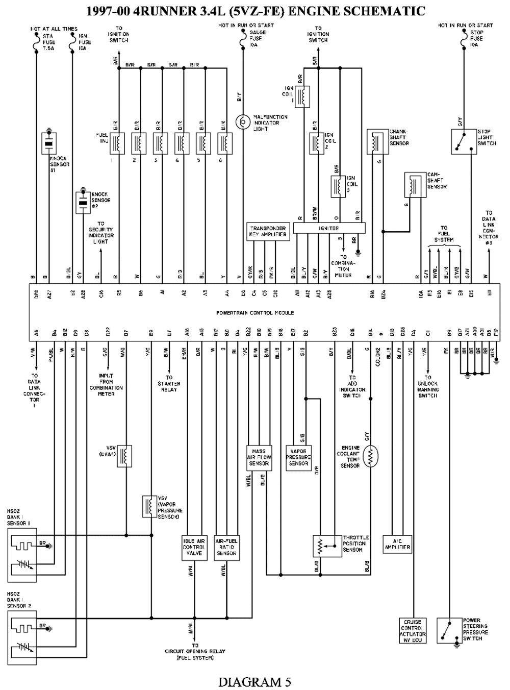 Fujitsu Ten 135000 1440b101 Wiring Diagram New In 2020 Toyota 4runner Electrical Wiring Diagram Diagram