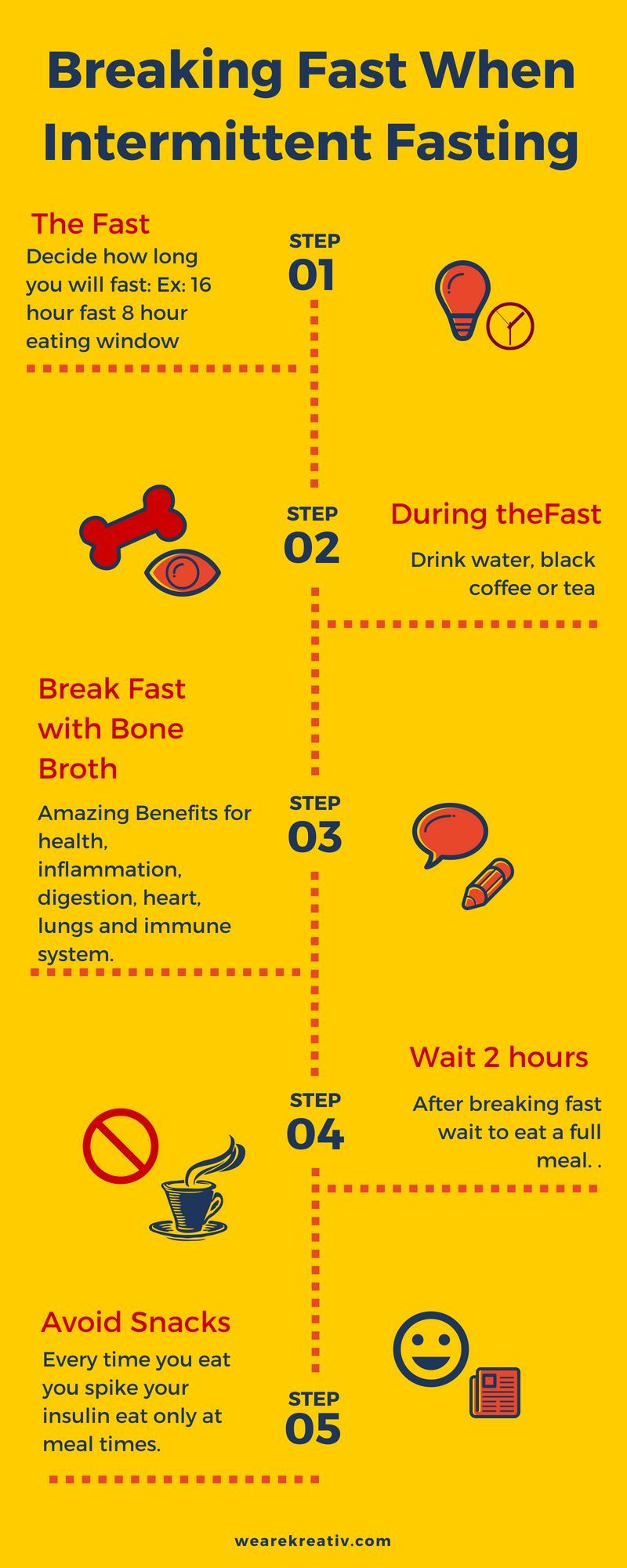 Intermittent Fasting  Bone Broth  How To  Health  Weight