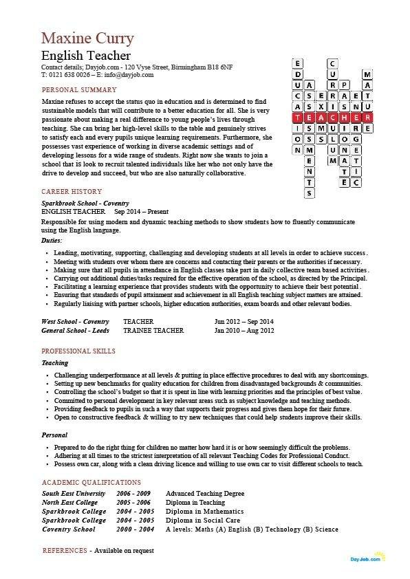 English Teacher Resume Template Cv Examples Teaching Resume Guru Riwayat Hidup