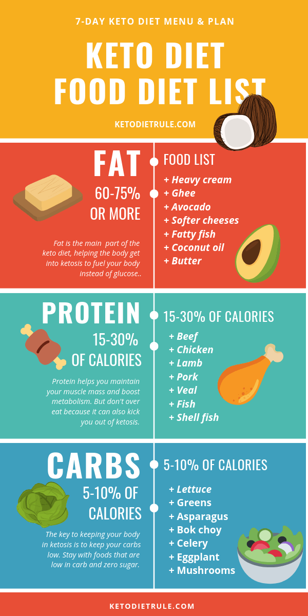 Pin On Keto Recipes