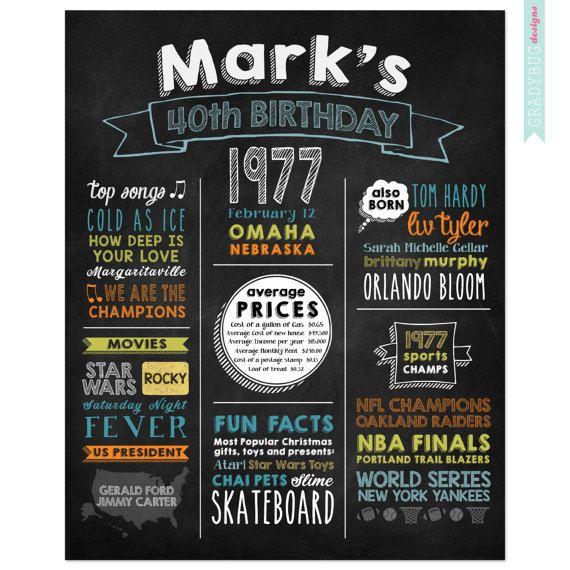 40th Birthday Chalkboard Poster, Birthday Boy, Printable and