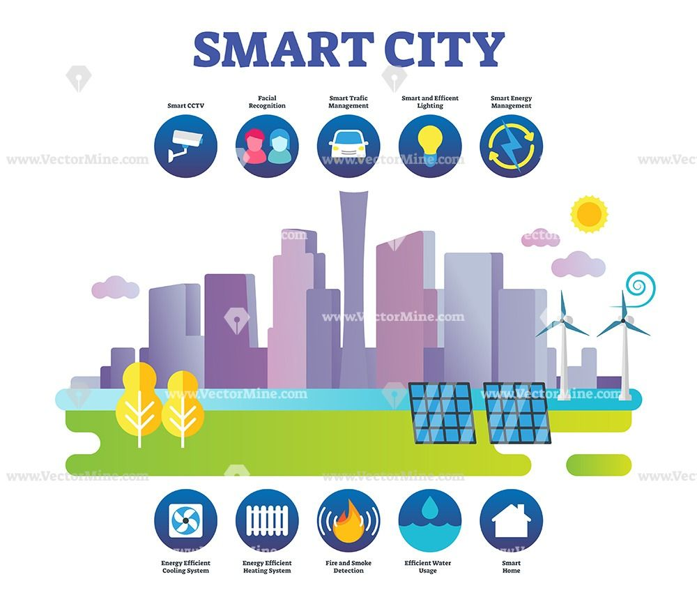 Free Smart City Network Infographic Vector Illustration With Icons Smart City Networking Infographic Infographic